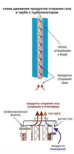 ROSS KYIV