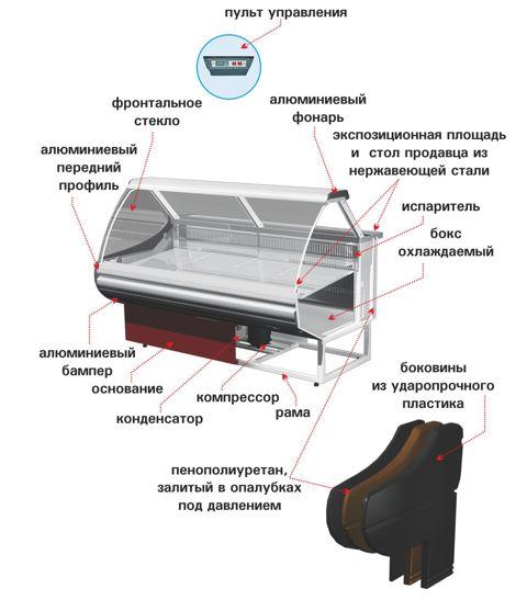 Схема холодильной витрины РОСС